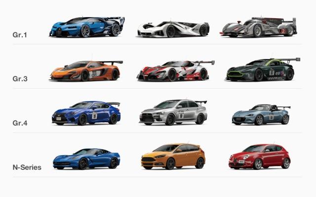 Gran Turismo Sport model line up